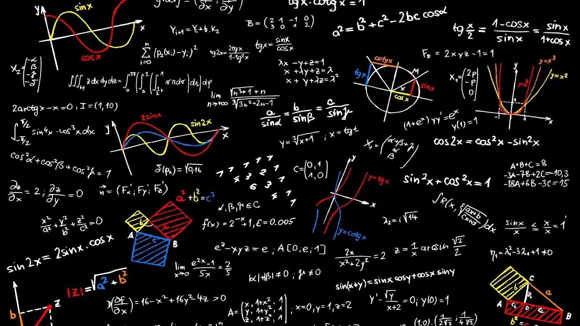 Math Equation pc wallpaper