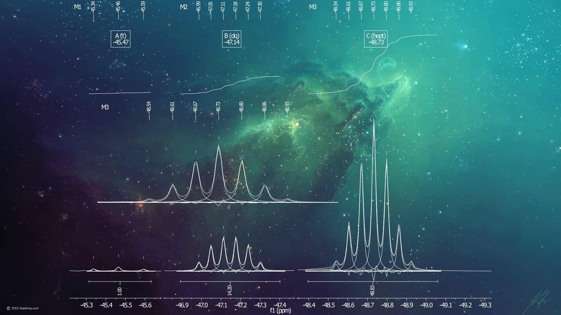 Science Desktop wallpaper