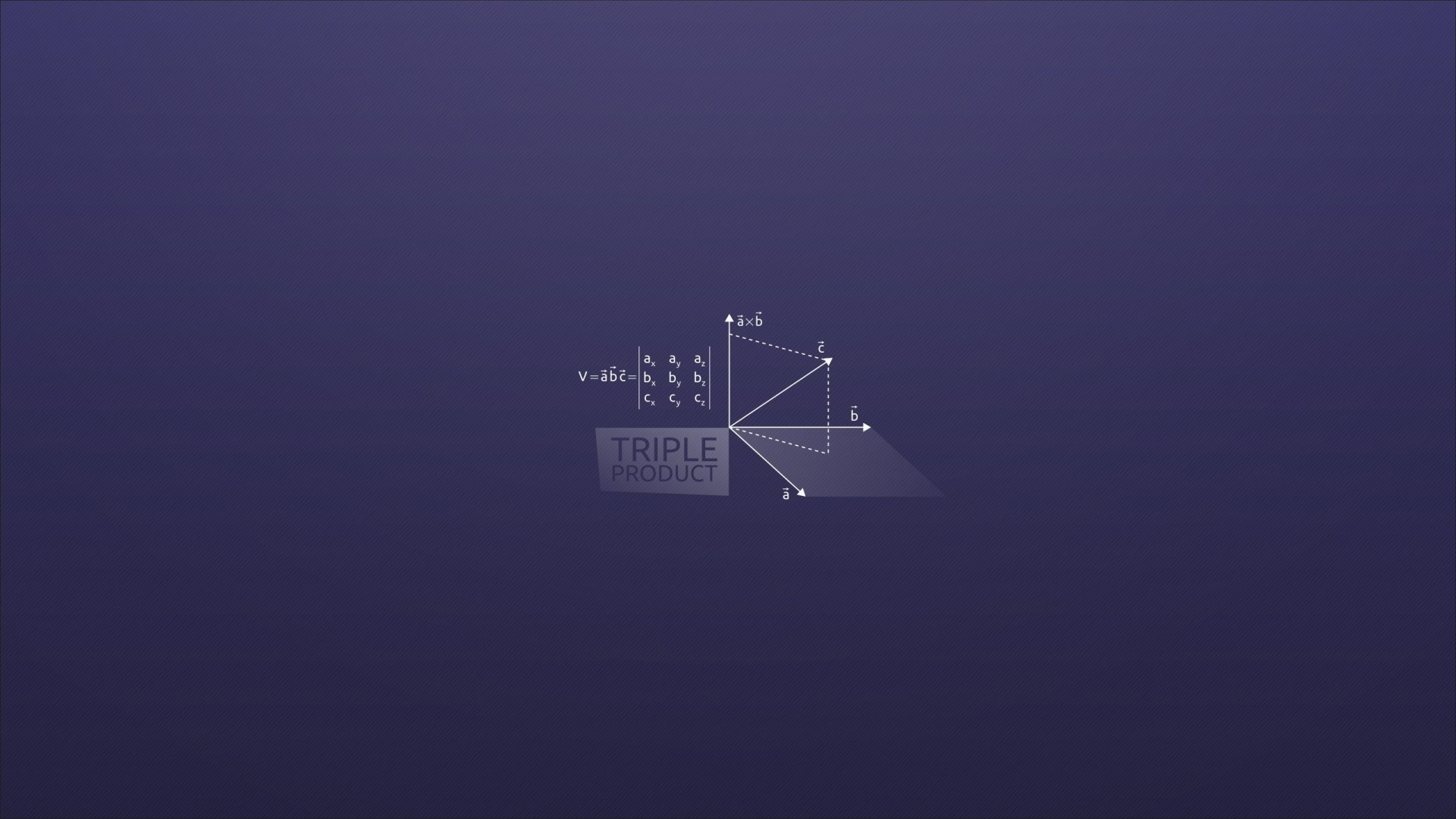 Math Wallpaper and Background