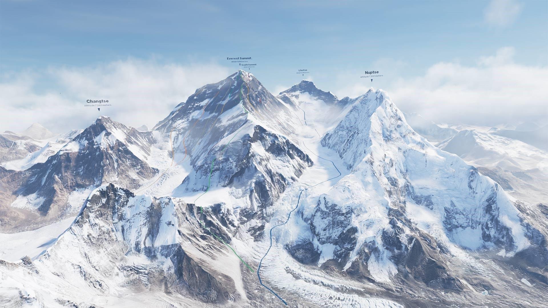 Everest Image